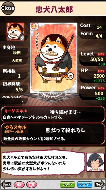 忠犬八太郎